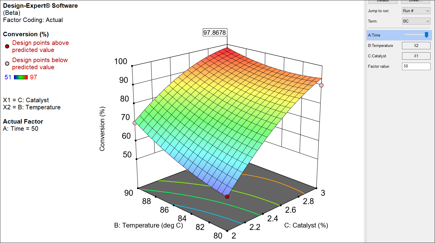 Stat-Ease » v11 » Tutorials » Response Surface