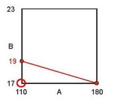 ../../_images/rsm-constraints-1-2.PNG