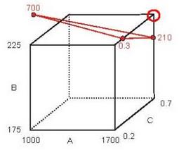 ../../_images/rsm-constraints-2-2.PNG
