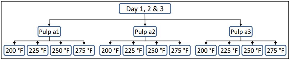 ../../_images/split-plot-multi-1.PNG