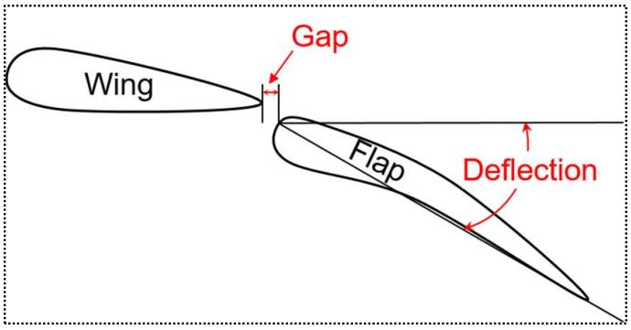 ../../_images/rsm-split-plot-1.PNG