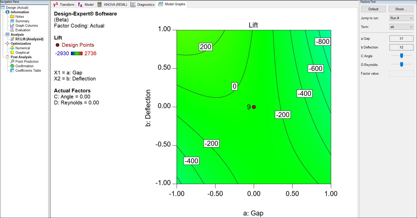../../_images/rsm-split-plot-16.PNG