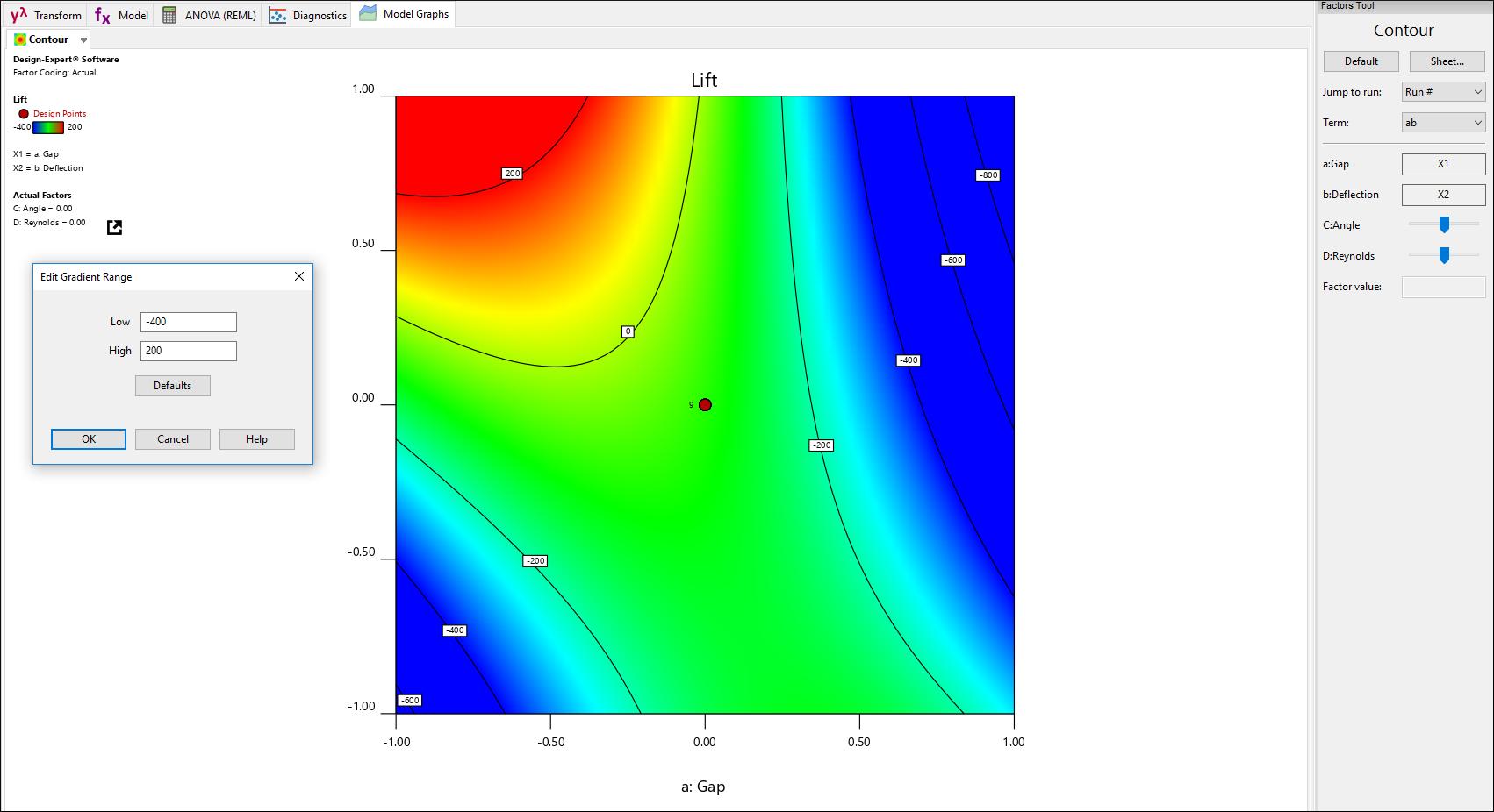 ../../_images/rsm-split-plot-17.PNG