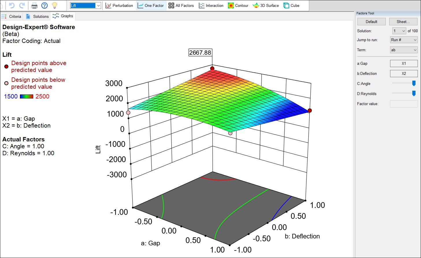 ../../_images/rsm-split-plot-21.PNG