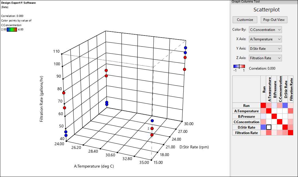 ../../_images/3d-scatterplot.PNG