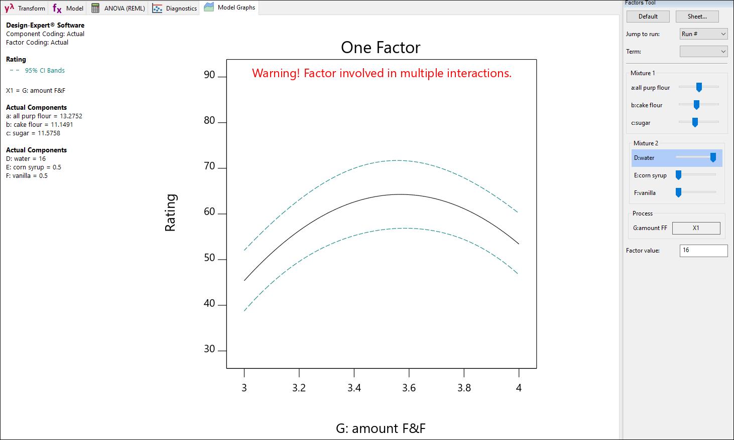 ../../_images/combined-split-plot-30.PNG