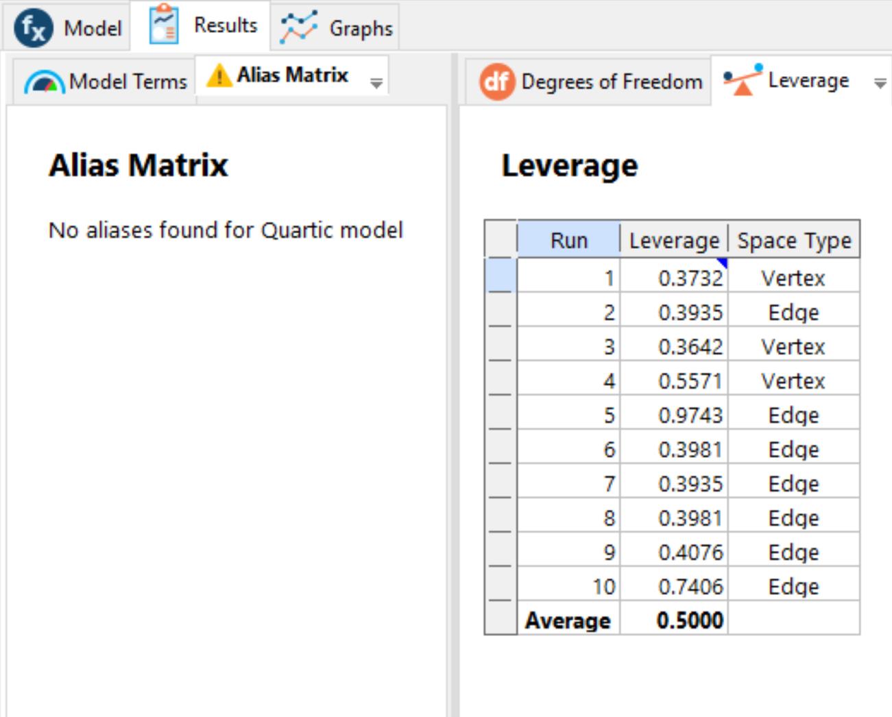 ../../_images/eval-quartic-leverage.png
