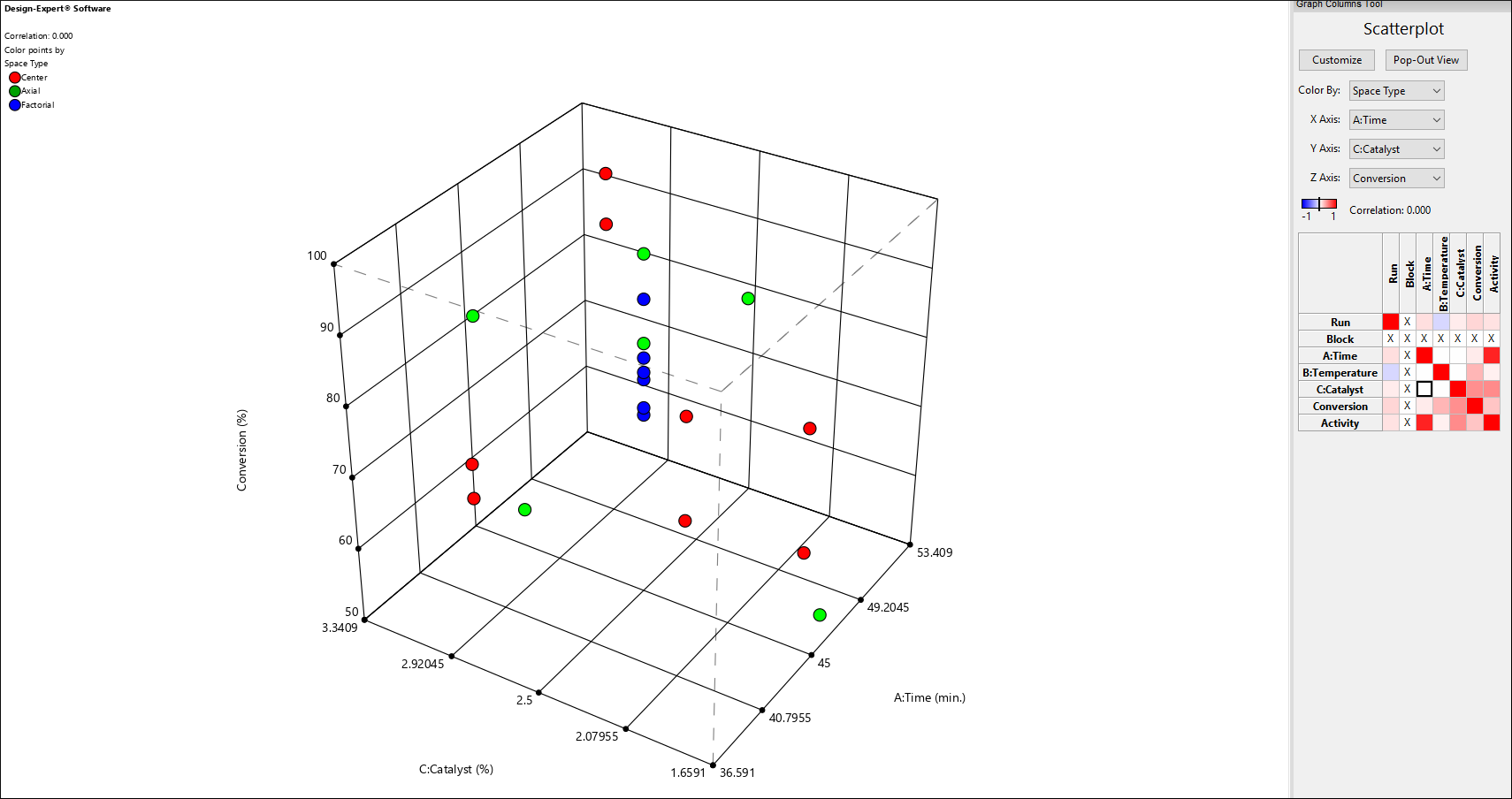 ../../_images/multifactor-rsm-3d-scatterplots.PNG