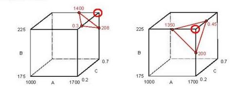 ../../_images/rsm-constraints-3-2.PNG